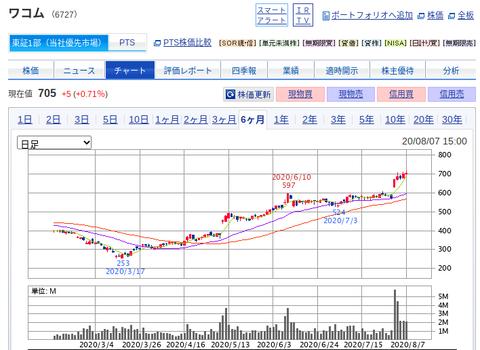 国内株式|SBI証券 (19)