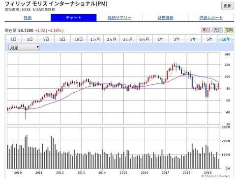 FireShot Captureレードで外国株式取引_ - h