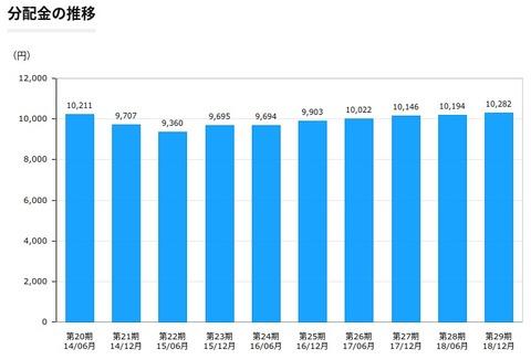 不動産投_ - https___www.fro_forecast.ht