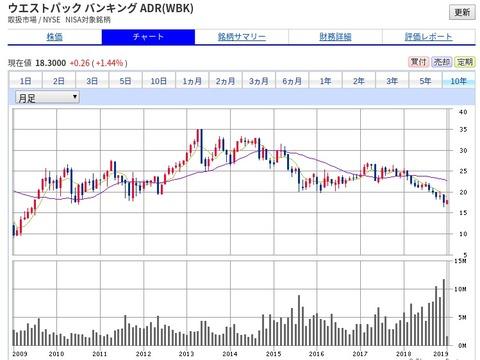 FireS-オンライントレード国株式取引_ - ht