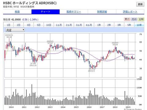 FireShot Caード証券)-で外株式取引_ - h