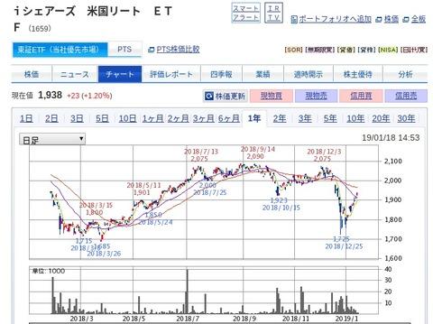 Fbisec.co.jp_ETGate_