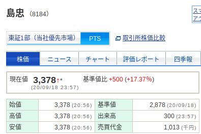 国内株式|SBI証券 (35)