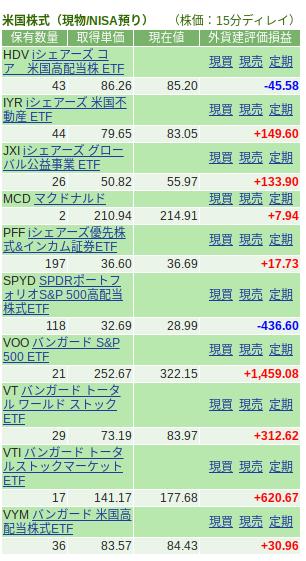 口座管理|SBI証券 (21)