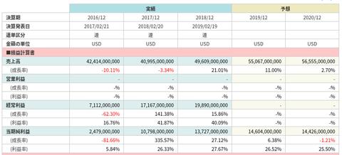 SBI証券(トレー株式取引を-