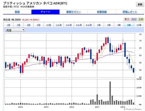 FireShot Captuンライントレードで外国株式取引_ - ht