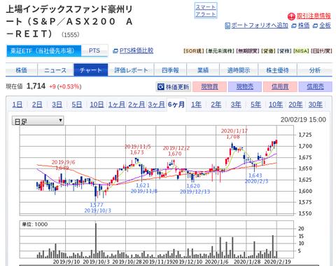 国内株式|SBI証券 (7)