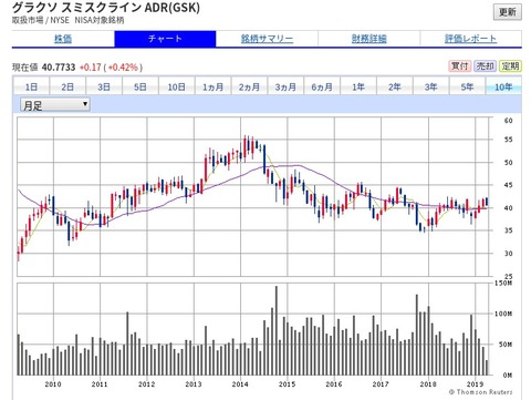 FireSオンライン国株式取引_ - ht