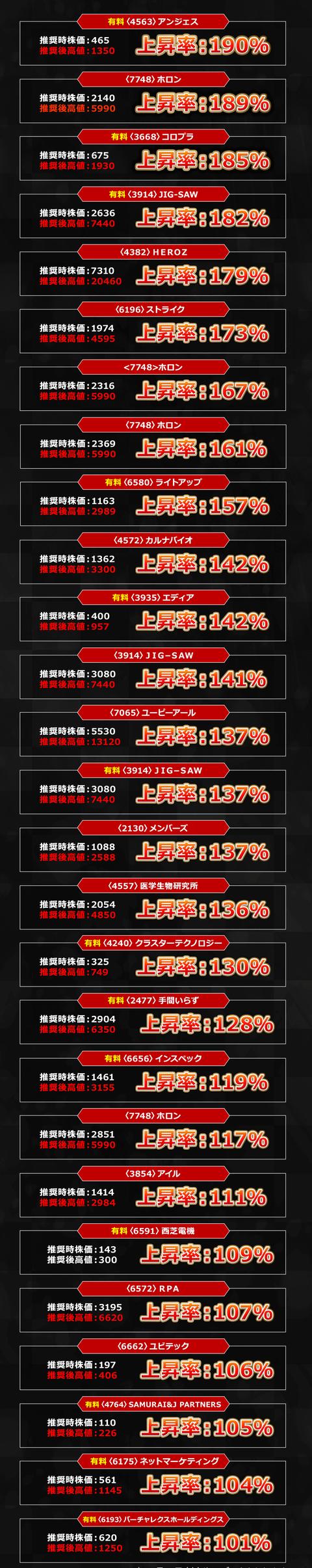 Screenshot_2020-01-17 「株 株」 無料プレゼント(1)