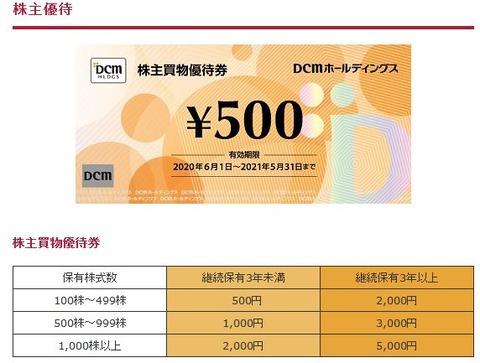 3050優待