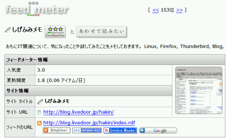 feed meterで星3つ
