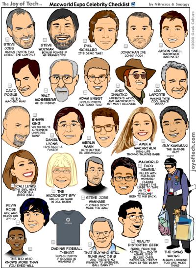 Macworld Expo Celebrity Checklist