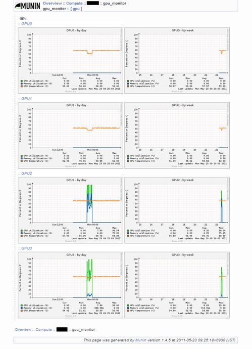 gpu_monitor