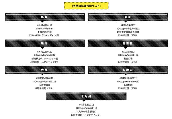 スクリーンショット 2020-01-12 20.08.38