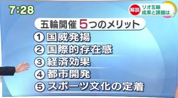 NHK国威発揚のコピー