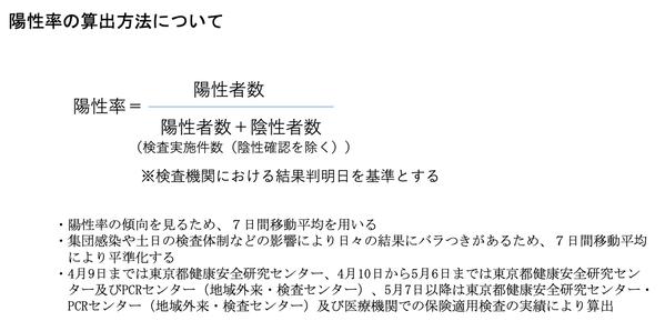 スクリーンショット 2020-05-09 15.32.27