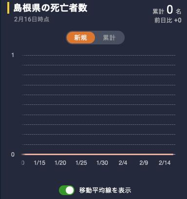 スクリーンショット 2021-02-18 17.18.20