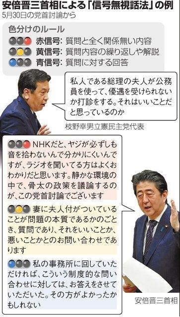 朝日新聞18日 信号無視話法