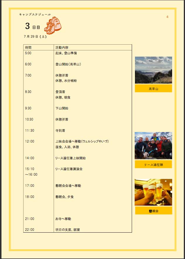 デンマークキャンプ2017 in 焼津 体験記 〜3日目〜