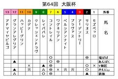 鉄スポ2021 大阪杯