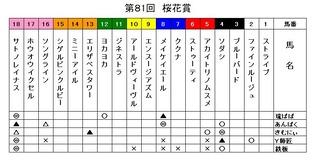 鉄スポ2021 桜花賞