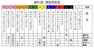 鉄スポ2021 高松宮記念