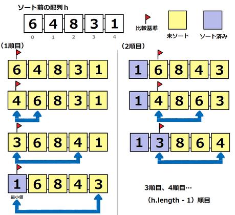 sentaku1-compressor