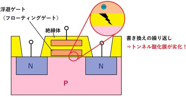 FlashM6 (1)