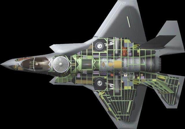 F−35Bと軽空母、ミサイルの連携戦術