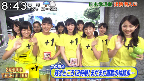 helloproject 24htv