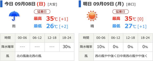 9/8,9の浜松の天気(tenki.jp)
