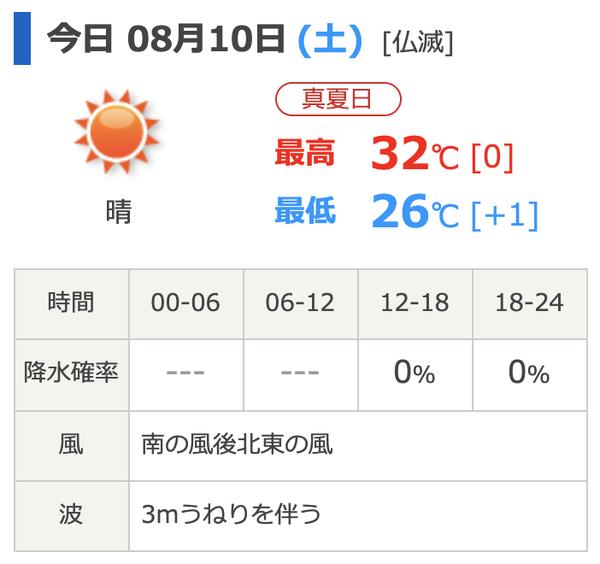 袋井の今日の天気