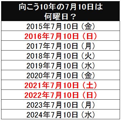 ochatobi_10year (4)