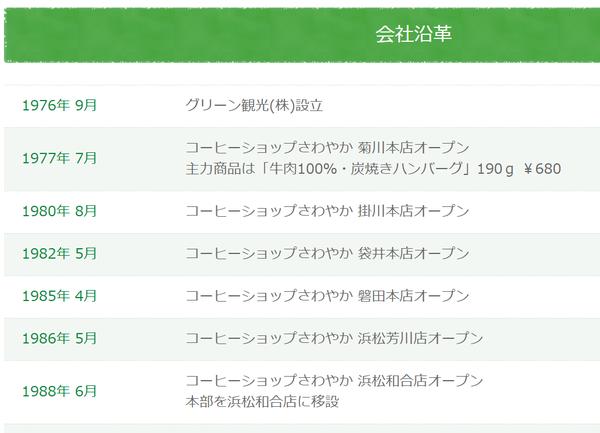 sawayaka_kakegawa (2)