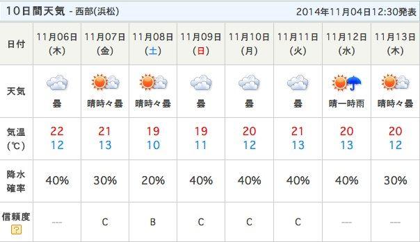 浜松 天気