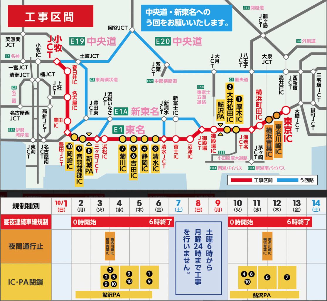 東名 高速 集中 工事