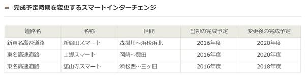 shin_iwata_smart_ic