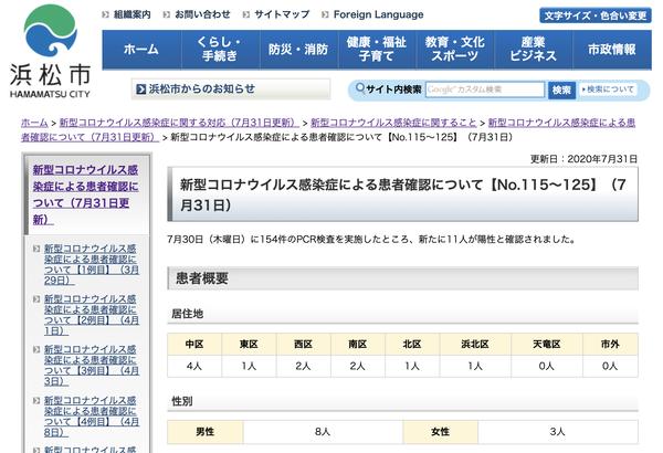 【7月31日】浜松市で11名の新型コロナ感染症患者を確認