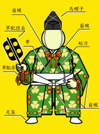 png行司の衣裳