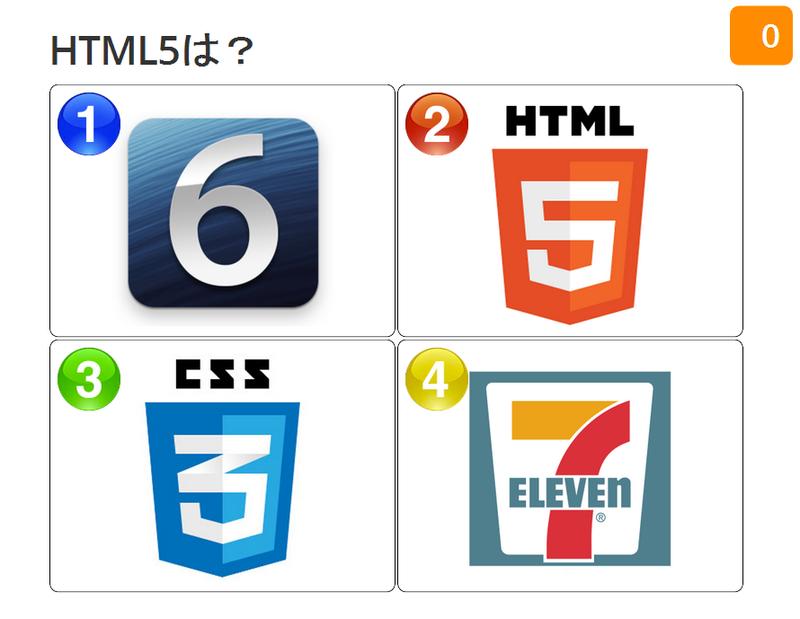 1:6 って書いてあるアイコン 2:HTML5 って書いてあるアイコン 3:CSS3 って書いてあるアイコン 4:7 ELEVEN(R) って書いてあるアイコン
