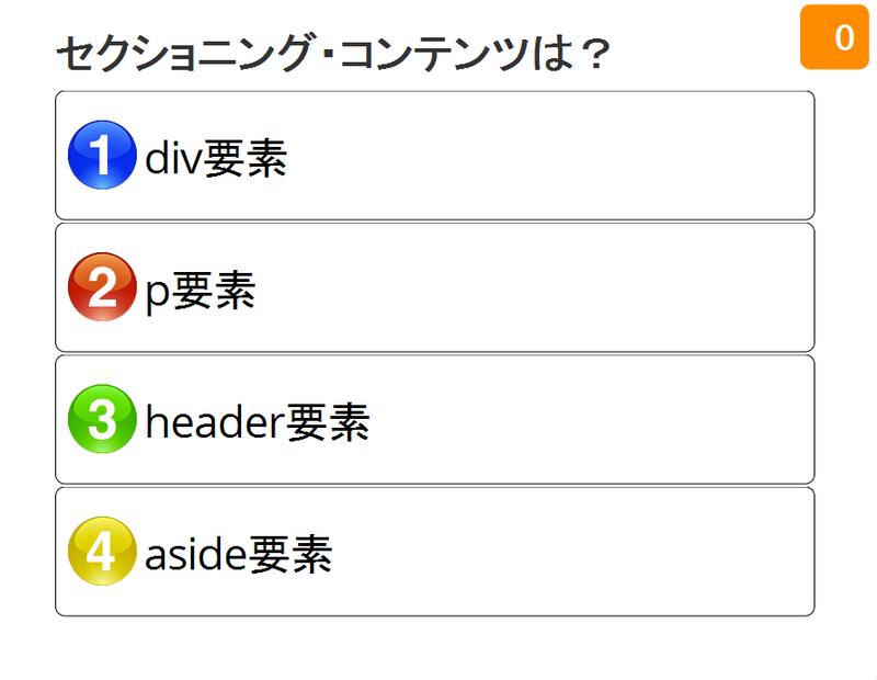 1:div 要素 2:p 要素 3:header 要素 4:aside 要素