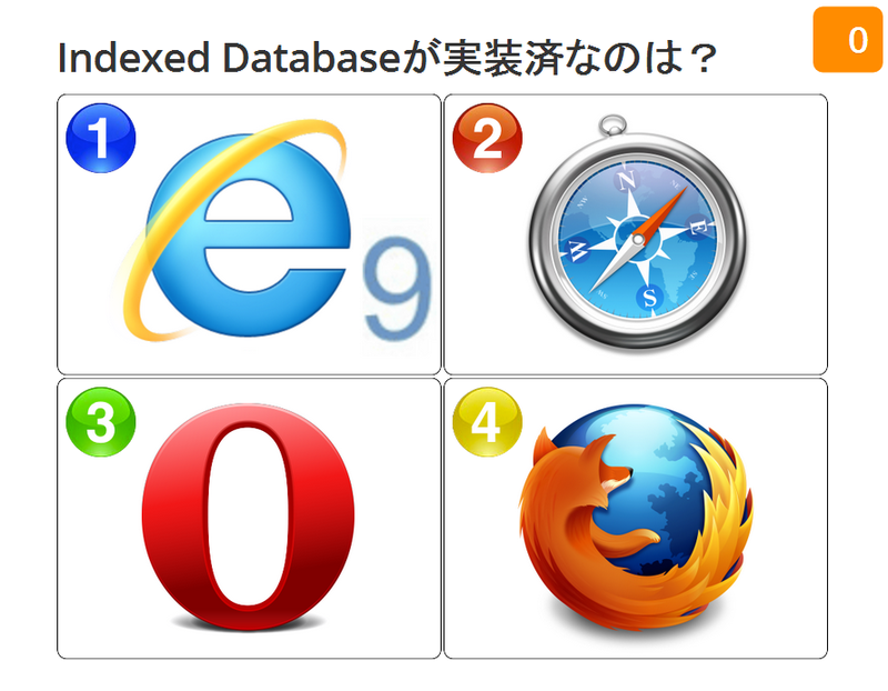 1:IE9 2:Safari 3:Opera 4:Firefox