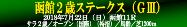 函館2歳ステークスの記事一覧へ