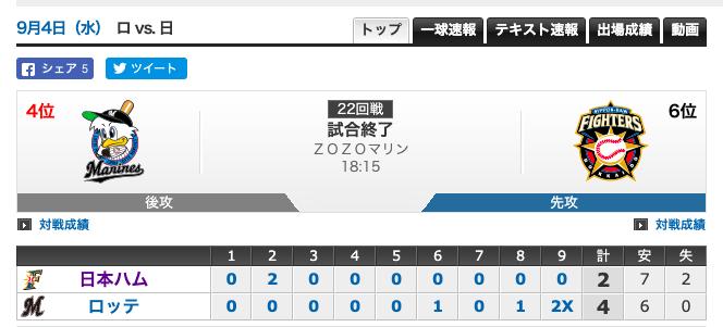 日本 ハム 一 球 速報