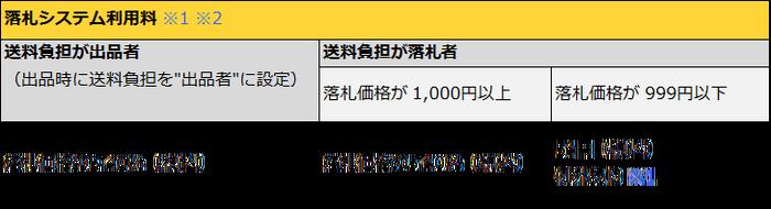 20151104_rakusatsu_before