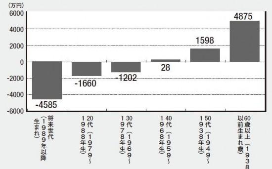 wakamono01-550x342[1]