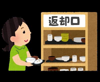 syokuji_henkyaku_guchi