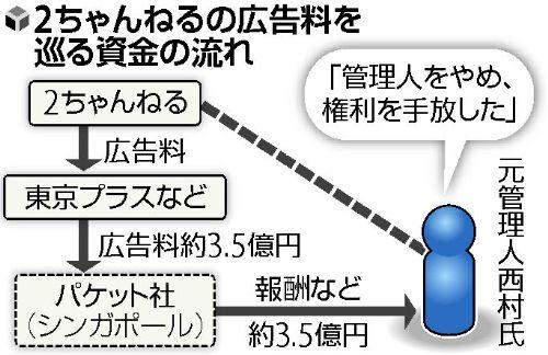 20130823-331806-1-L