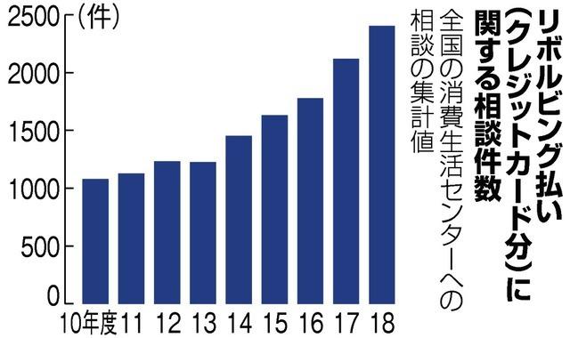 20200225-00000007-asahi-000-1-view
