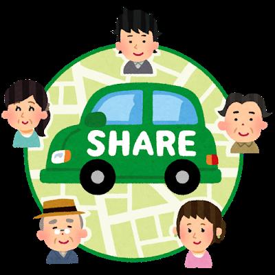 car_sharing